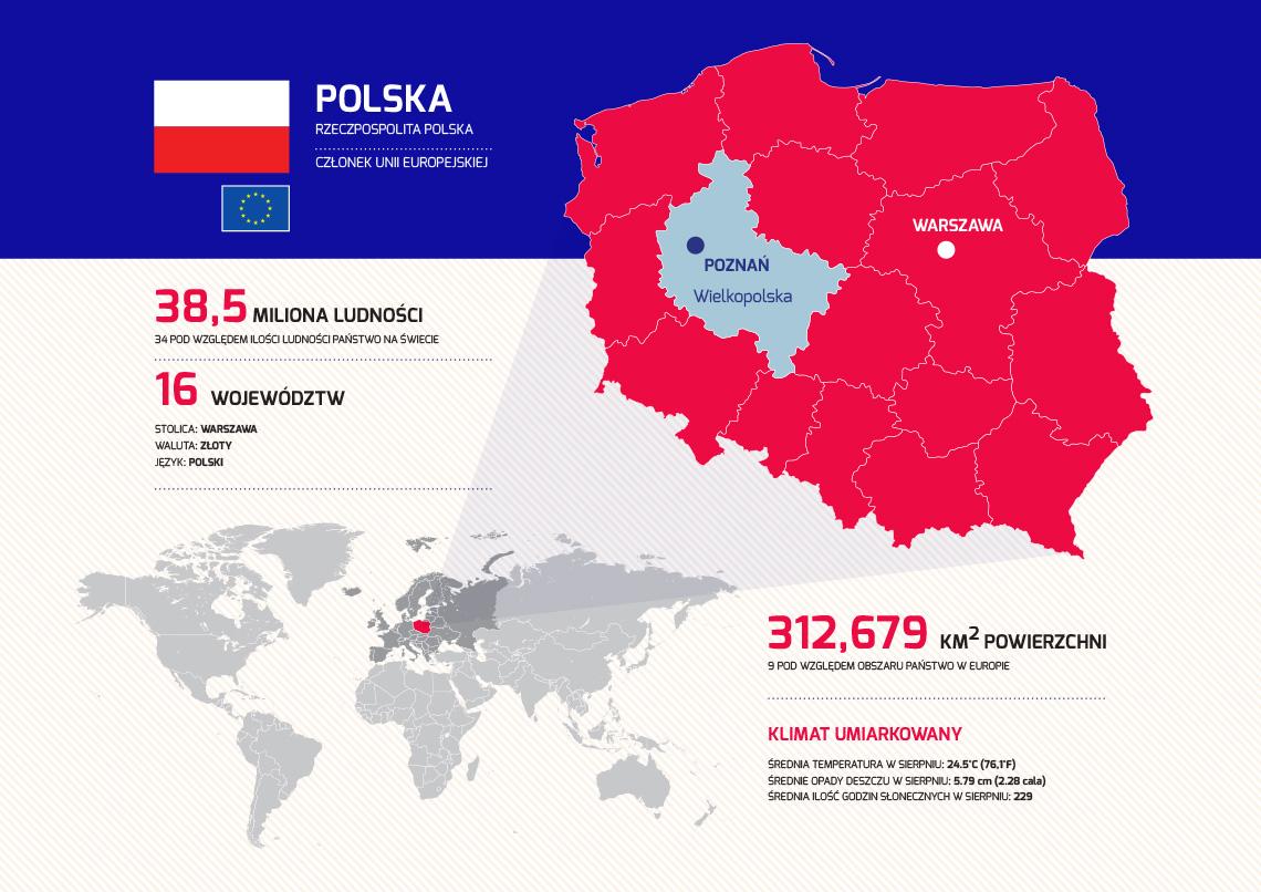 pl-info-polska